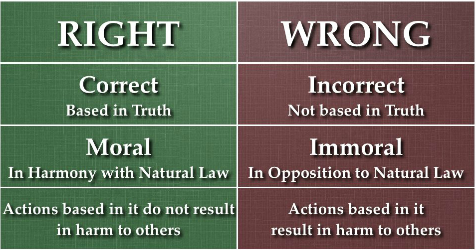 5 Common New Age Misconceptions You Need To Understand Right-abd-wrong